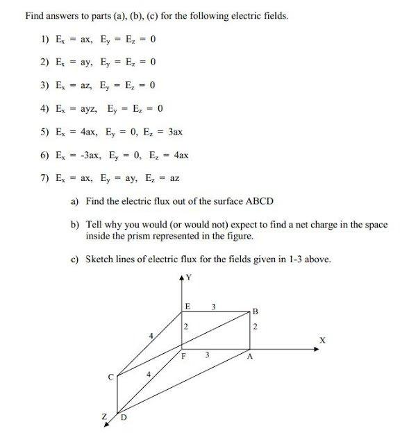 Show My Homework - Gauss Flux