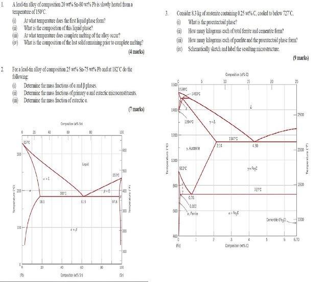 Show My Homework - Materials Science