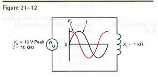 EE115 Question 1