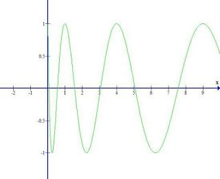 Show My Homework - Pseudoperiodic Waves