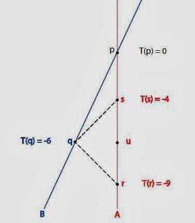 Show My Homework - relativity