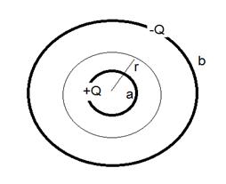 Homework Charged Spheres