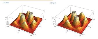 Show My Homework -Two Fermions Probability Density